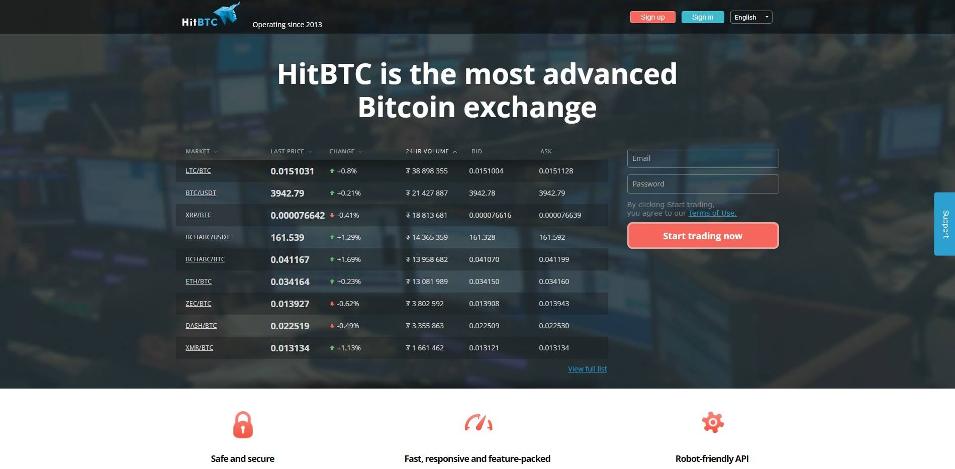 hitbtc bitcoin exchange